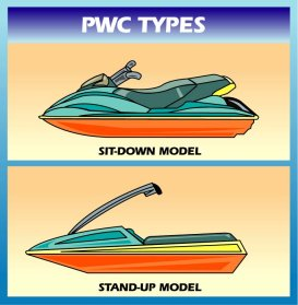 a chart of two different personal watercraft designs