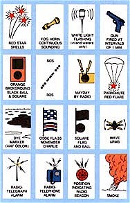 a chart of visual distress signals