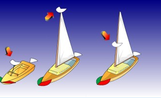 a diagram of a sailboat with lights